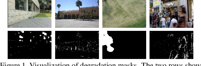 Figure 1 for Spatially-Adaptive Image Restoration using Distortion-Guided Networks