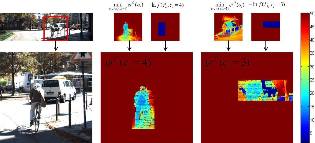 Figure 3 for Fusion Based Holistic Road Scene Understanding