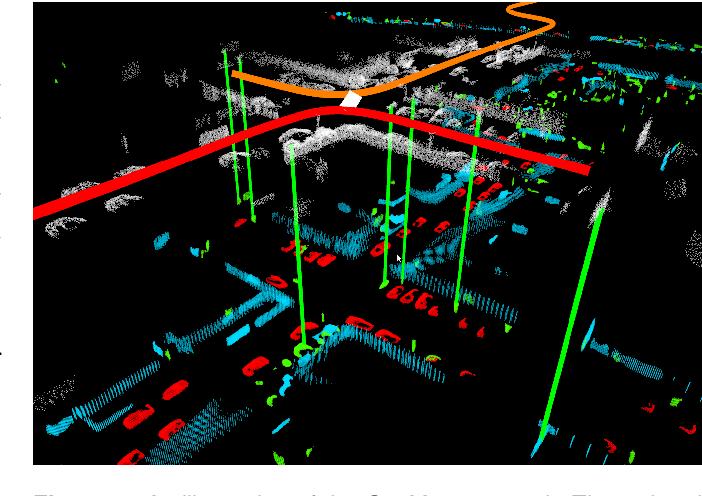 Figure 1 for SegMap: Segment-based mapping and localization using data-driven descriptors