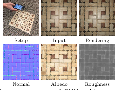 Figure 1 for Materials for Masses: SVBRDF Acquisition with a Single Mobile Phone Image