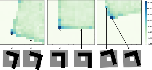 Figure 4 for Learning to Scaffold the Development of Robotic Manipulation Skills
