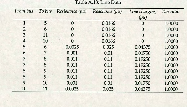 table A.18
