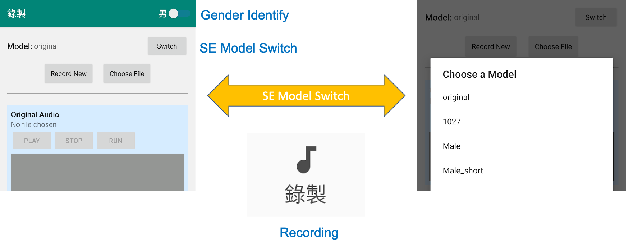 Figure 2 for CITISEN: A Deep Learning-Based Speech Signal-Processing Mobile Application