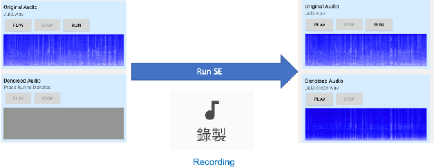 Figure 3 for CITISEN: A Deep Learning-Based Speech Signal-Processing Mobile Application