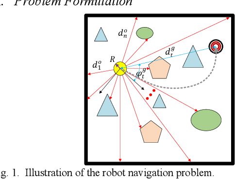 Figure 1 for Map-less Navigation: A Single DRL-based Controller for Robots with Varied Dimensions