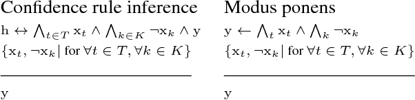 Figure 1 for Unsupervised Neural-Symbolic Integration