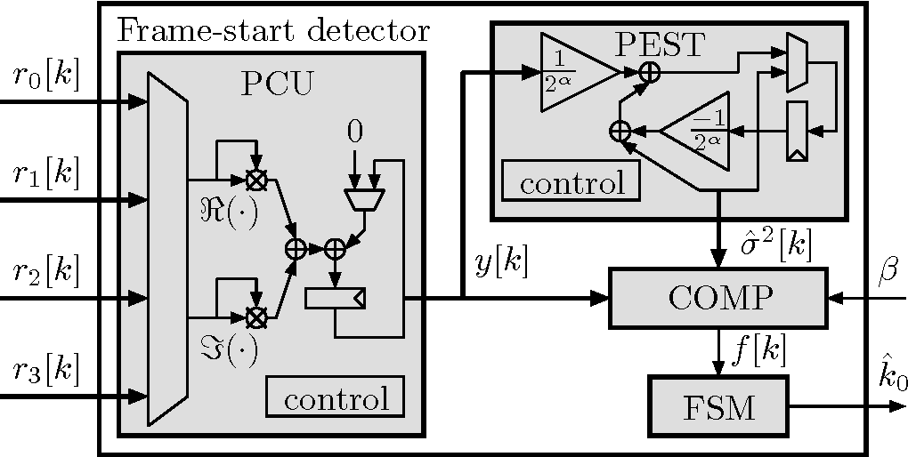 Figure 4.19 from Frame-Based MIMO-OFDM Systems : Impairment ...
