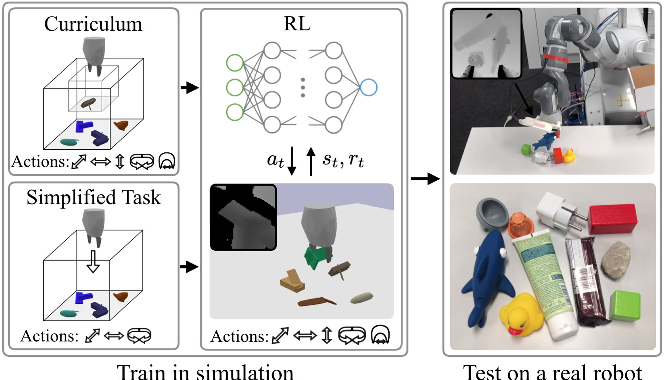 Figure 1 for Comparing Task Simplifications to Learn Closed-Loop Object Picking Using Deep Reinforcement Learning