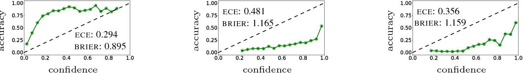 Figure 1 for Calibrating Deep Convolutional Gaussian Processes