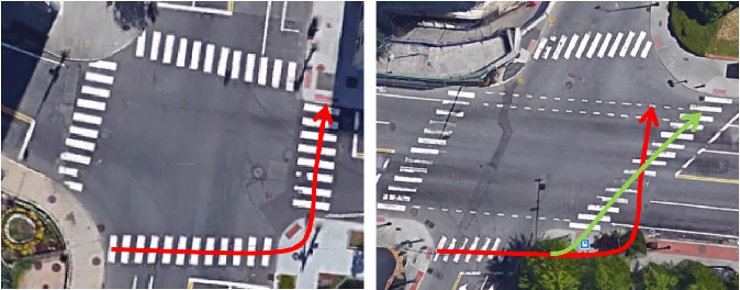 Figure 1 for Transferable Pedestrian Motion Prediction Models at Intersections