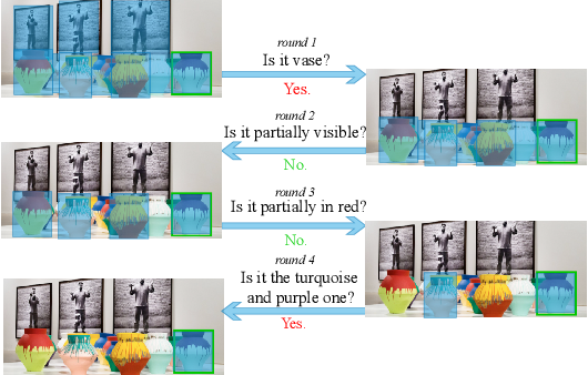 Figure 1 for Answer-Driven Visual State Estimator for Goal-Oriented Visual Dialogue