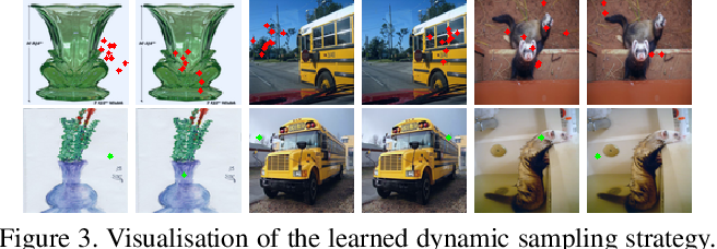 Figure 4 for Learning Dynamic Alignment via Meta-filter for Few-shot Learning