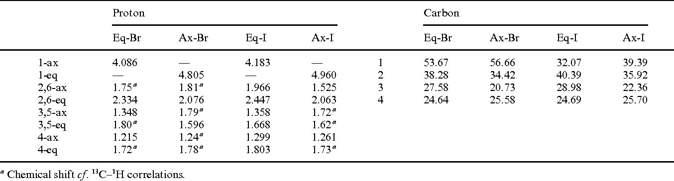 Table 1 From Bromine And Iodine Substituent Chemical Shifts Scs