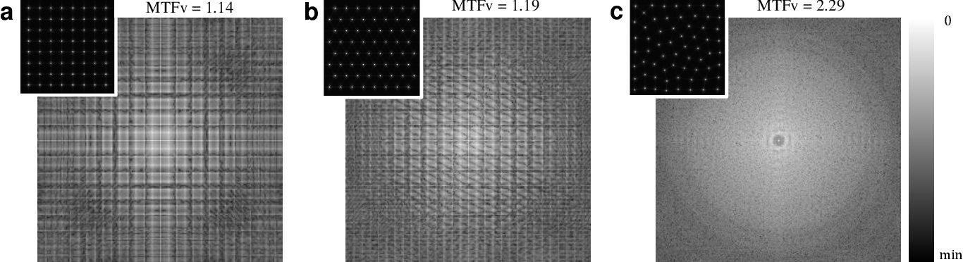 Figure 3 for Compound eye inspired flat lensless imaging with spatially-coded Voronoi-Fresnel phase