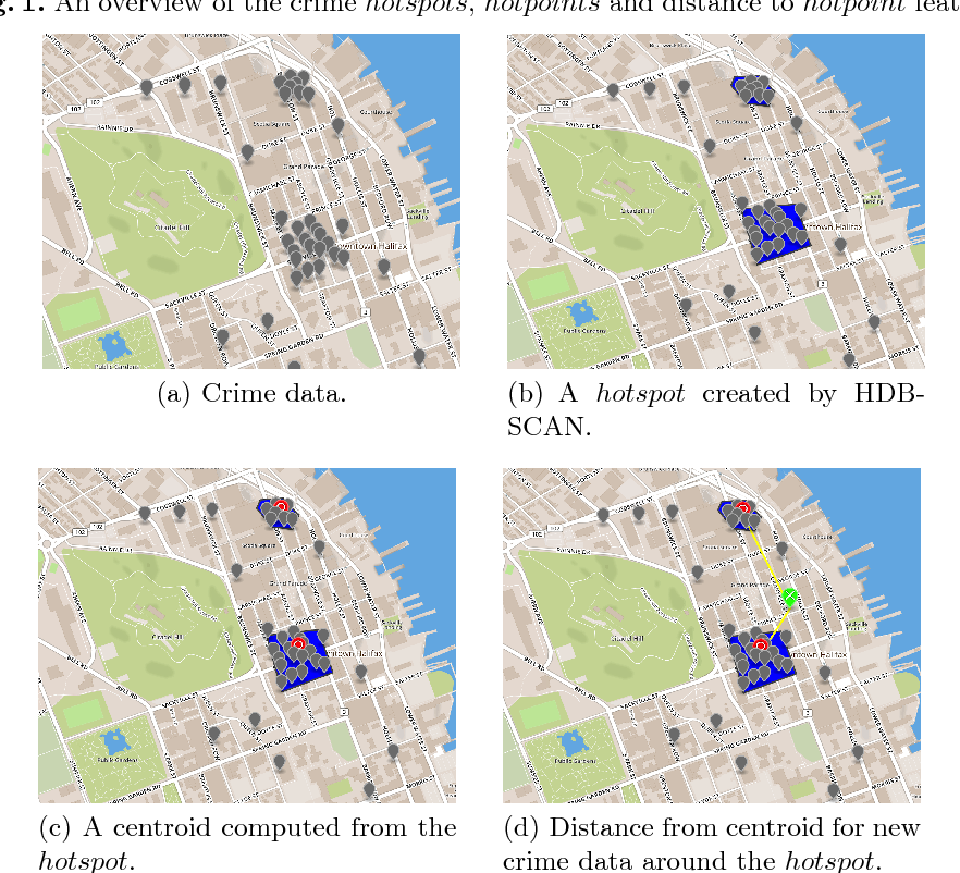 Figure 1 for Predicting Crime Using Spatial Features