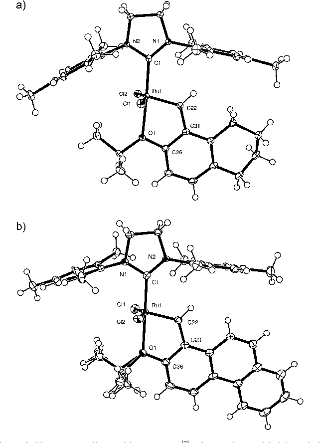 Figure 2. X-ray crystallographic structure[7] of complexes 4d (a) and 4e (b) represented by thermal ellipsoids drawn at the 50% probability level. The isopropoxy group in 4e exhibits disorder in the crystal lattice.