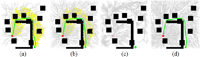Figure 1 for Efficient Heuristic Generation for Robot Path Planning with Recurrent Generative Model