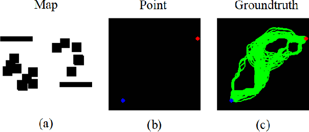 Figure 2 for Efficient Heuristic Generation for Robot Path Planning with Recurrent Generative Model