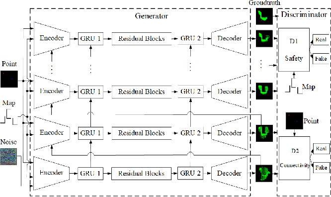 Figure 3 for Efficient Heuristic Generation for Robot Path Planning with Recurrent Generative Model