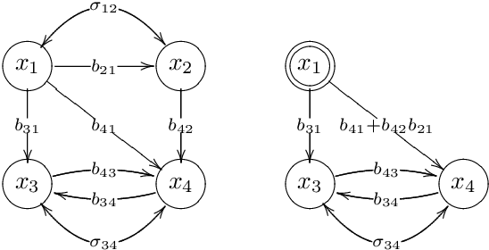 Figure 1 for Causal Discovery of Linear Cyclic Models from Multiple Experimental Data Sets with Overlapping Variables