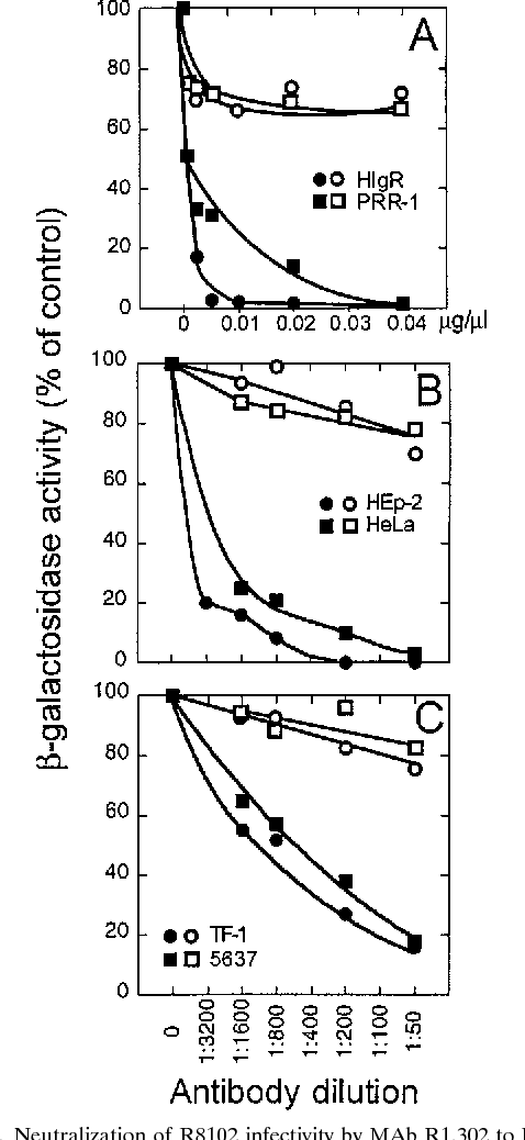 Figure 10 from The ectodomain of a novel member of the