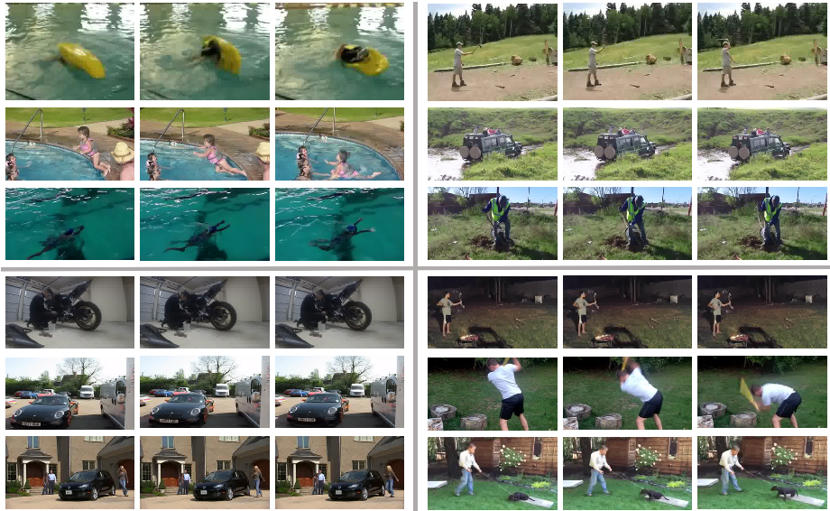 Figure 4 for Unsupervised Learning of Video Representations via Dense Trajectory Clustering