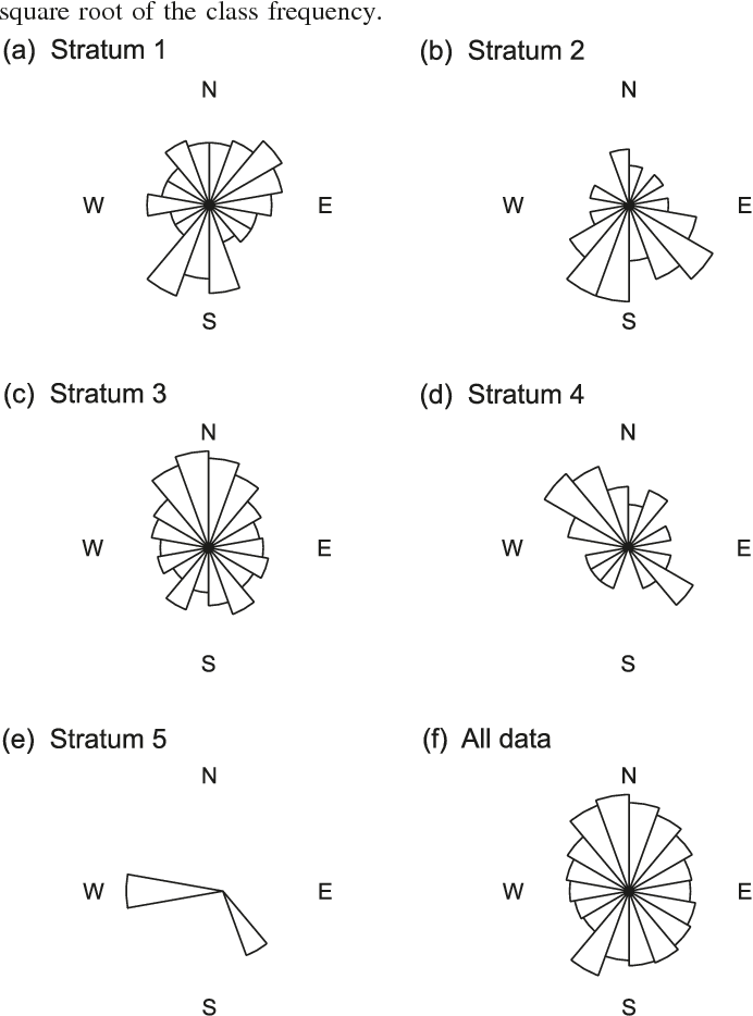 Figure 8 From Diffusion Of American Lobster Homarus Americanus