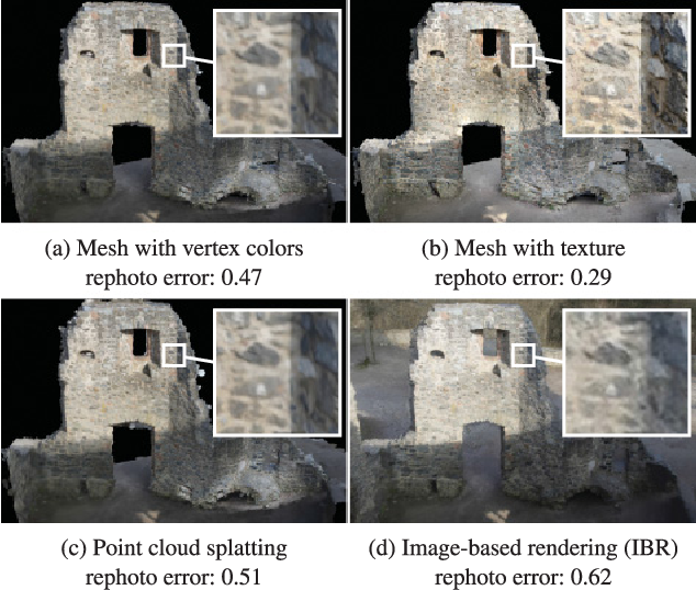 Figure 1 for Virtual Rephotography: Novel View Prediction Error for 3D Reconstruction