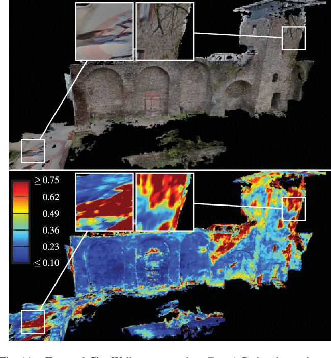 Figure 3 for Virtual Rephotography: Novel View Prediction Error for 3D Reconstruction