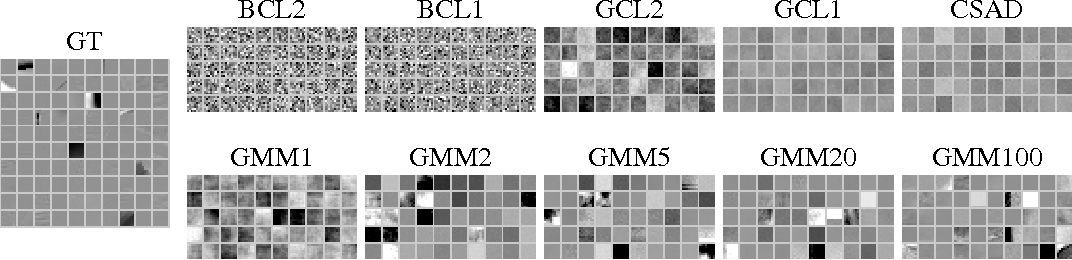 Figure 3 for Beyond Brightness Constancy: Learning Noise Models for Optical Flow