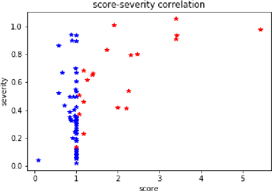 Figure 1 for Counterfactual Distribution Regression for Structured Inference