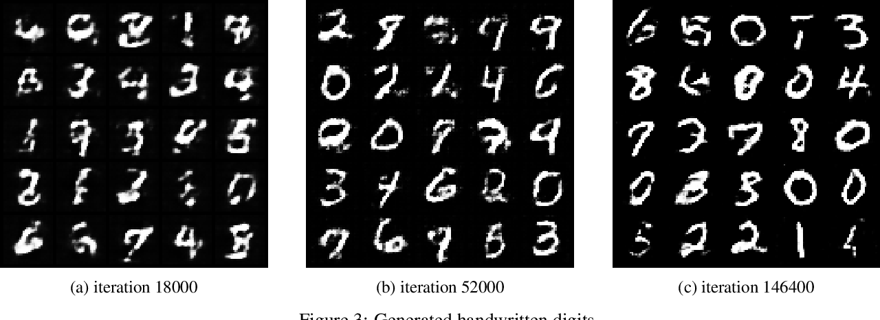Figure 2 for Mean Field Game GAN