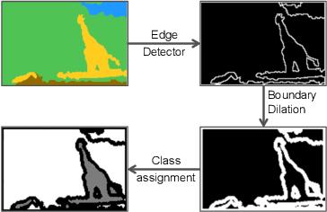 Figure 4 for SROBB: Targeted Perceptual Loss for Single Image Super-Resolution