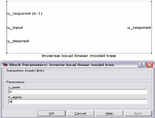 Figure 7 from A Matlab/Simulink Toolbox for Inversion of