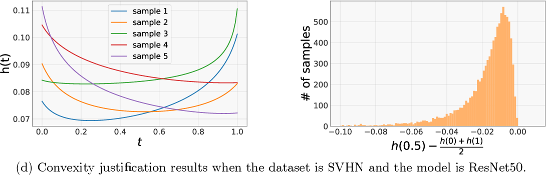 Figure 4 for Online Adaptation to Label Distribution Shift
