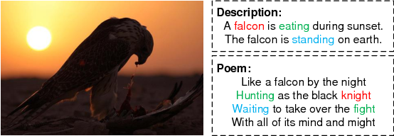 Figure 1 for Beyond Narrative Description: Generating Poetry from Images by Multi-Adversarial Training