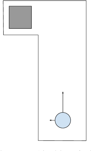 Figure 1 for Reactive Reinforcement Learning in Asynchronous Environments
