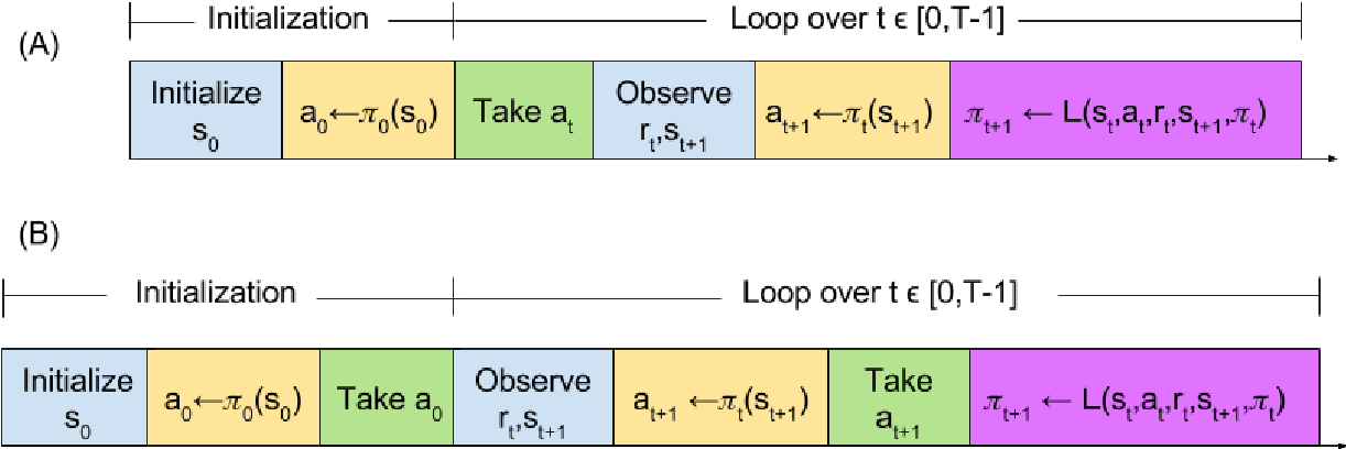 Figure 2 for Reactive Reinforcement Learning in Asynchronous Environments