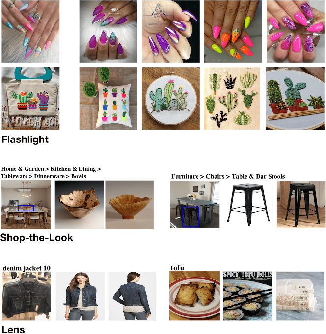 Figure 2 for Learning a Unified Embedding for Visual Search at Pinterest