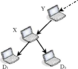 PDF] QoS multilayered multicast routing protocol for video