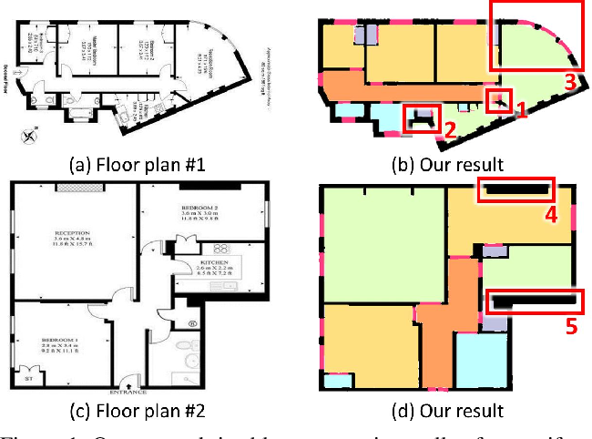 Figure 1 for Deep Floor Plan Recognition Using a Multi-Task Network with Room-Boundary-Guided Attention