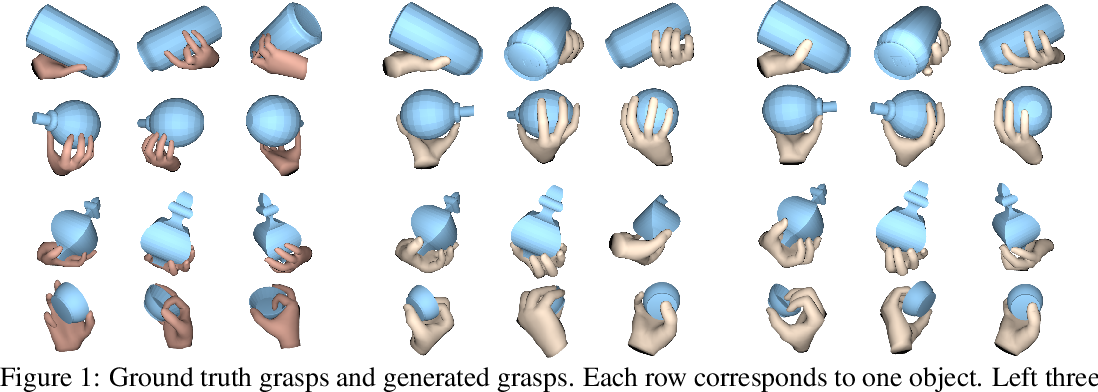 Figure 1 for Grasping Field: Learning Implicit Representations for Human Grasps