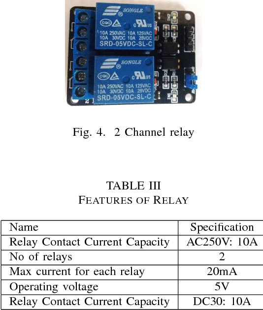 Figure 4 from A low cost smart irrigation system using MQTT protocol