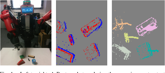Figure 1 for Real-time clustering and multi-target tracking using event-based sensors