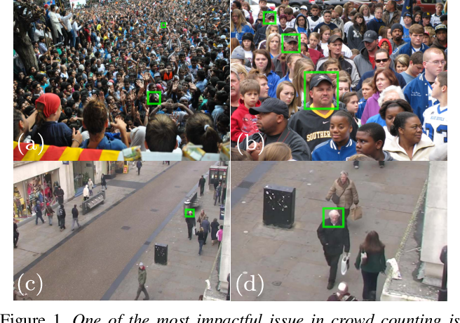 Figure 1 for Scale-Aware Attention Network for Crowd Counting