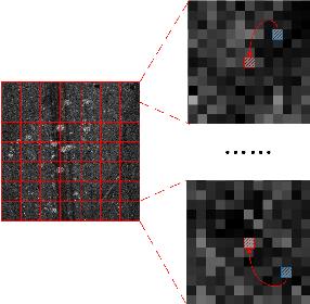 Figure 2 for Joint Optical Neuroimaging Denoising with Semantic Tasks