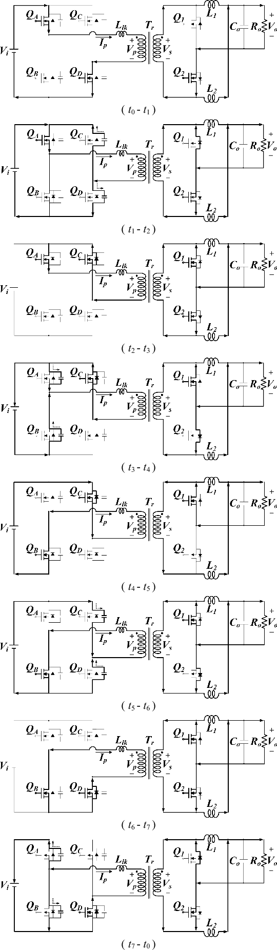 A Digital Controlled Dc Converter For Electric Vehicle To Circuit Diagram Figure 2
