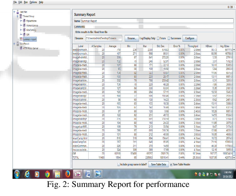 PDF] Performance Evaluation and Comparison of Web