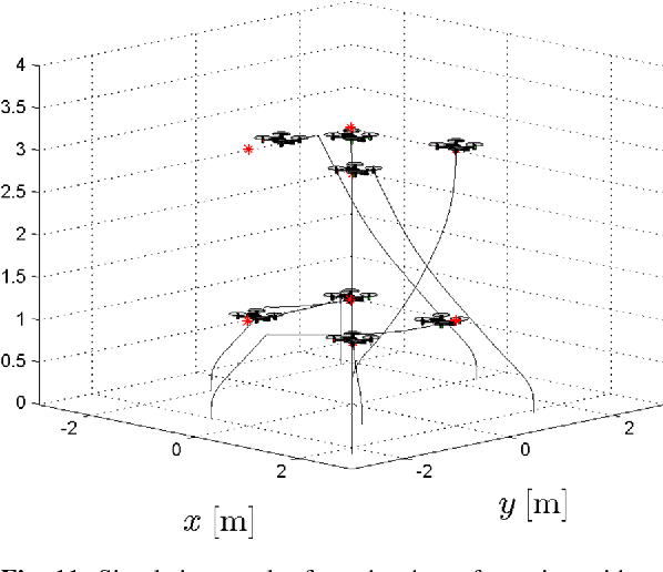 On The Guidance Of Multiple Uav Using A Centralized Formation