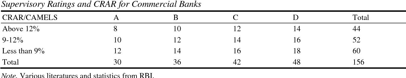 PDF] Evaluation of Deposit Insurance Fund Adequacy Using